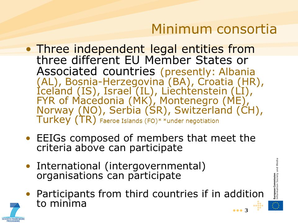 3 Minimum consortia Three independent legal entities from three different EU Member States or Associated countries (presently: Albania (AL), Bosnia-Herzegovina (BA), Croatia (HR), Iceland (IS), Israel (IL), Liechtenstein (LI), FYR of Macedonia (MK), Montenegro (ME), Norway (NO), Serbia (SR), Switzerland (CH), Turkey (TR) Faeroe Islands (FO)* *under negotiation EEIGs composed of members that meet the criteria above can participate International (intergovernmental) organisations can participate Participants from third countries if in addition to minima