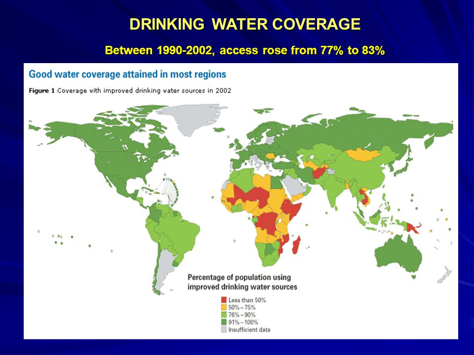 SANITATION COVERAGE Between 1990-2002, coverage rose from 49% to 58%