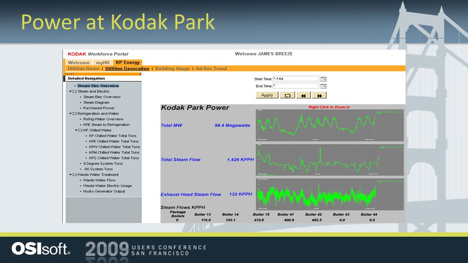 14 Power at Kodak Park