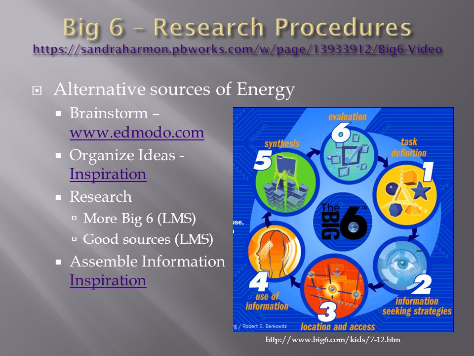 Alternative sources of Energy Brainstorm – www.edmodo.com www.edmodo.com Organize Ideas - Inspiration Inspiration Research More Big 6 (LMS) Good sources (LMS) Assemble Information Inspiration Inspiration http://www.big6.com/kids/7-12.htm