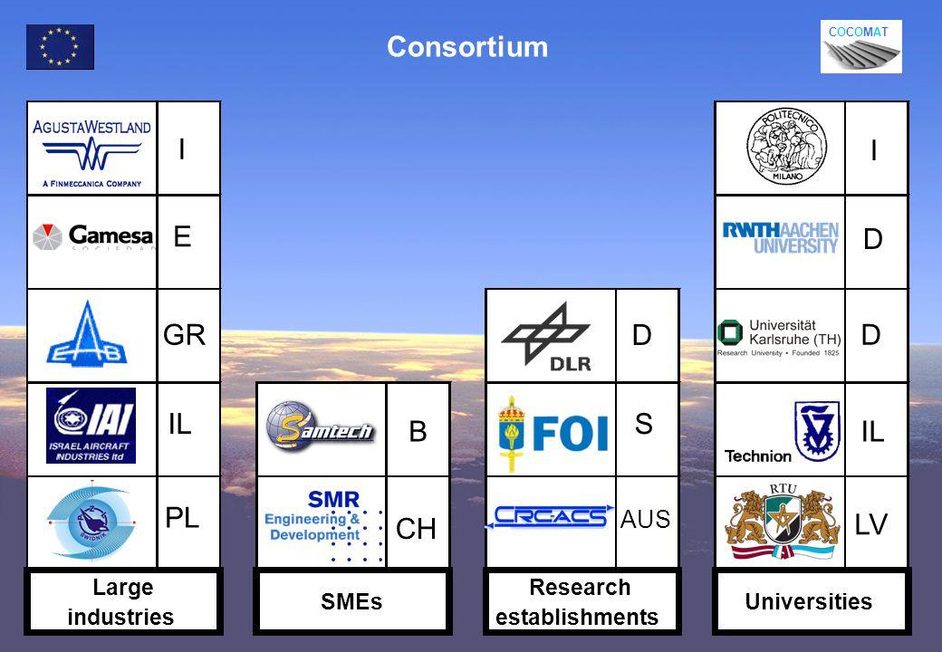 COCOMATCOCOMAT Consortium IL E B D I D SMEs Research establishments Universities Large industries I GR PL CH AUS D LV IL S