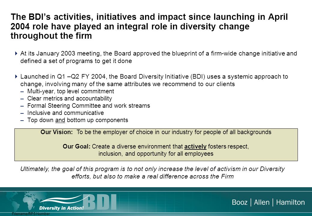 2Filename/RPS Number The BDIs activities, initiatives and impact since launching in April 2004 role have played an integral role in diversity change throughout the firm At its January 2003 meeting, the Board approved the blueprint of a firm-wide change initiative and defined a set of programs to get it done Launched in Q1 –Q2 FY 2004, the Board Diversity Initiative (BDI) uses a systemic approach to change, involving many of the same attributes we recommend to our clients –Multi-year, top level commitment –Clear metrics and accountability –Formal Steering Committee and work streams –Inclusive and communicative –Top down and bottom up components Our Vision: To be the employer of choice in our industry for people of all backgrounds Our Goal: Create a diverse environment that actively fosters respect, inclusion, and opportunity for all employees Ultimately, the goal of this program is to not only increase the level of activism in our Diversity efforts, but also to make a real difference across the Firm