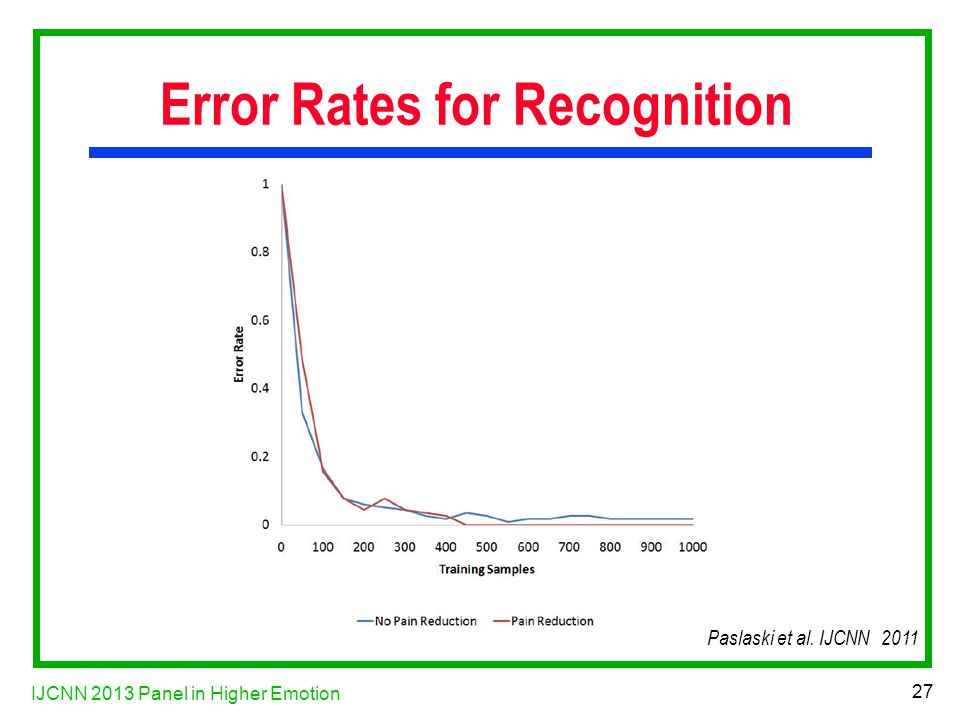 IJCNN 2013 Panel in Higher Emotion 27 Error Rates for Recognition Paslaski et al. IJCNN 2011