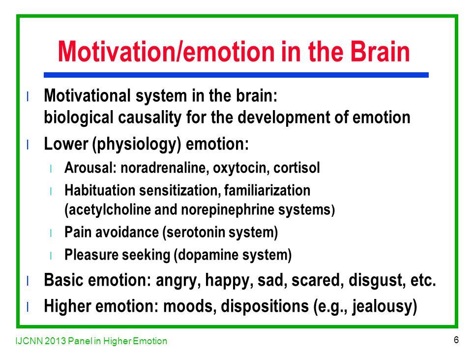 IJCNN 2013 Panel in Higher Emotion 7 Neuromodulatory Systems Jeff Krichmar, AB, 2008
