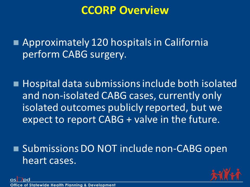 CCORP Overview Approximately 120 hospitals in California perform CABG surgery. Hospital data submissions include both isolated and non-isolated CABG c
