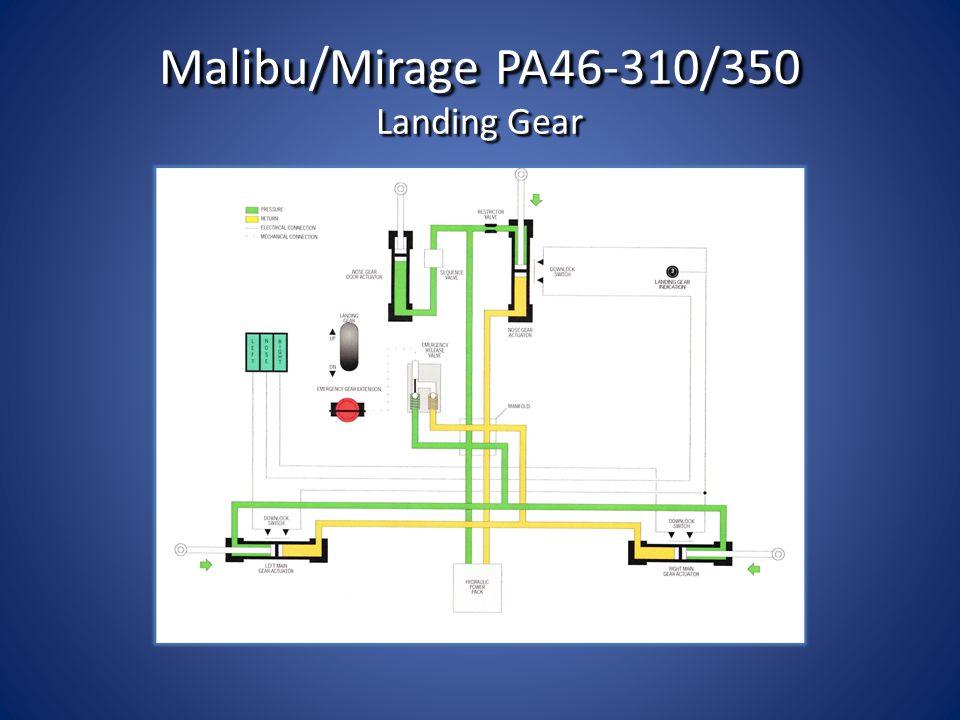 Malibu/Mirage PA46-310/350 Landing Gear