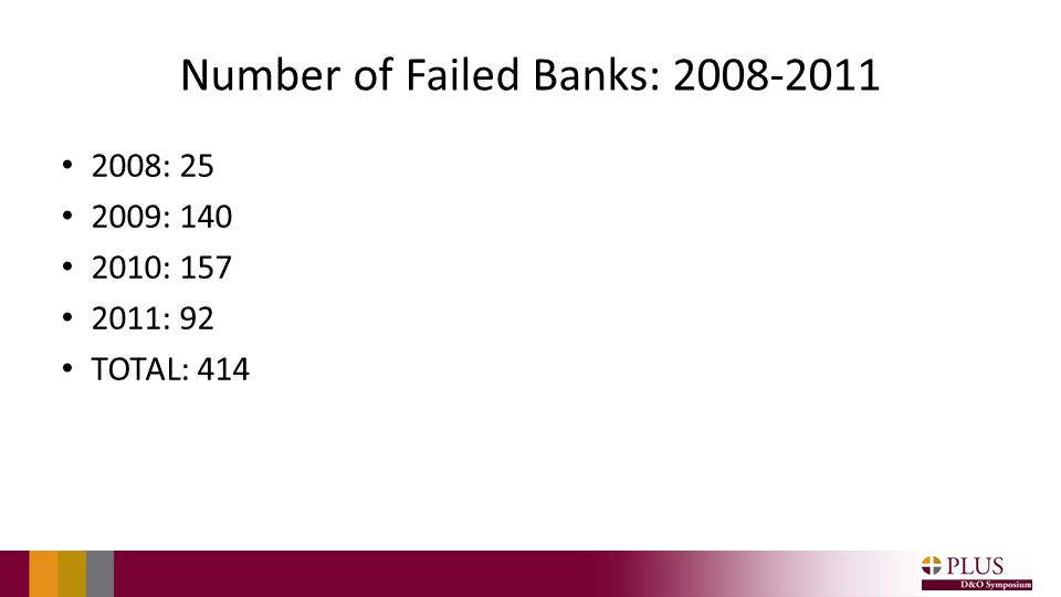 Number of Failed Banks: 2008-2011 2008: 25 2009: 140 2010: 157 2011: 92 TOTAL: 414