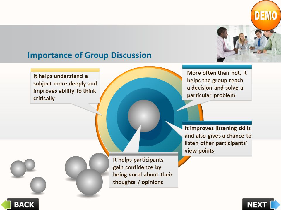 Importance of Group Discussion It helps understand a subject more deeply and improves ability to think critically More often than not, it helps the gr