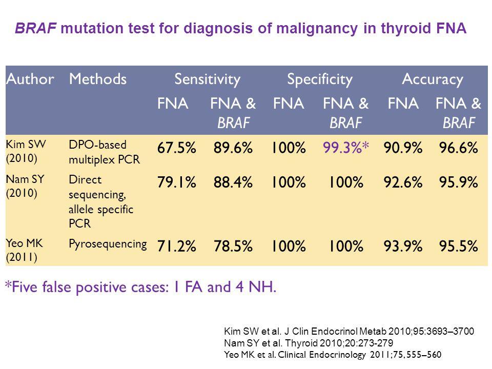 False positive 50 DPO-PCR false positive cases: false positive rate 1.4%; specificity 98.6% 3 MEMO-sequencing false positive cases: false positive rate 0.08%; specificity 99.9% Lee ST et al.
