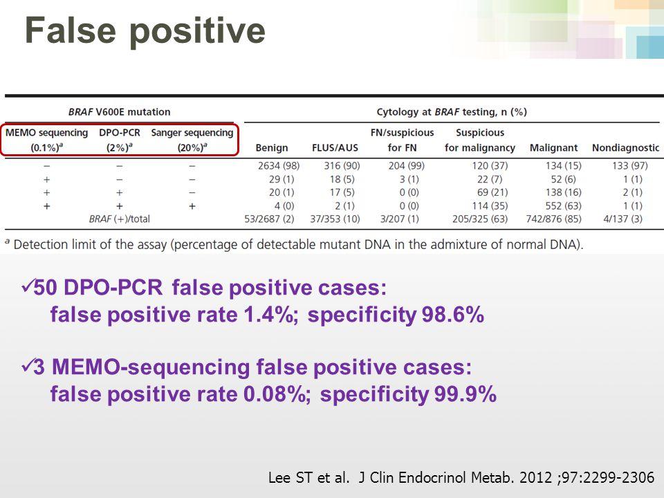 False positive Ultra-sensitive molecular assays with analytical sensitivity <1% should not be used.