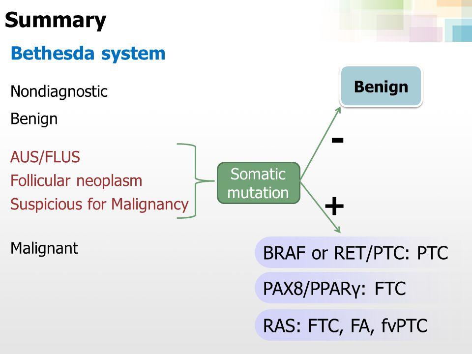 Bethesda system Nondiagnostic Benign AUS/FLUS Follicular neoplasm Suspicious for Malignancy Malignant Summary gene expression Benign Suspicious