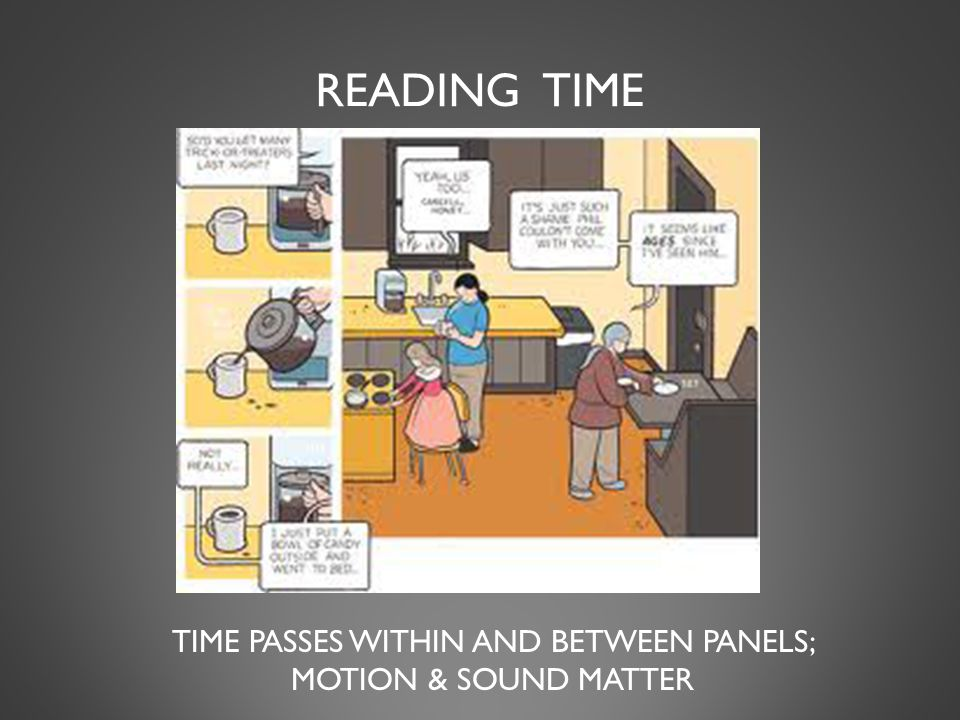 READING TIME TIME PASSES WITHIN AND BETWEEN PANELS; MOTION & SOUND MATTER