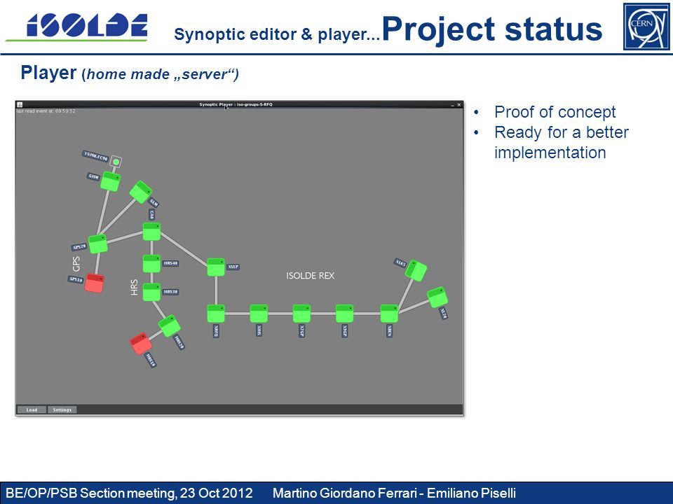 BE/OP/PSB Section meeting, 23 Oct 2012 Martino Giordano Ferrari - Emiliano Piselli Player (home made server) Synoptic editor & player...