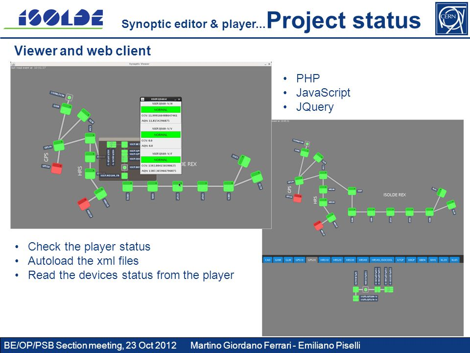 BE/OP/PSB Section meeting, 23 Oct 2012 Martino Giordano Ferrari - Emiliano Piselli Check the player status Autoload the xml files Read the devices status from the player PHP JavaScript JQuery Viewer and web client Synoptic editor & player...