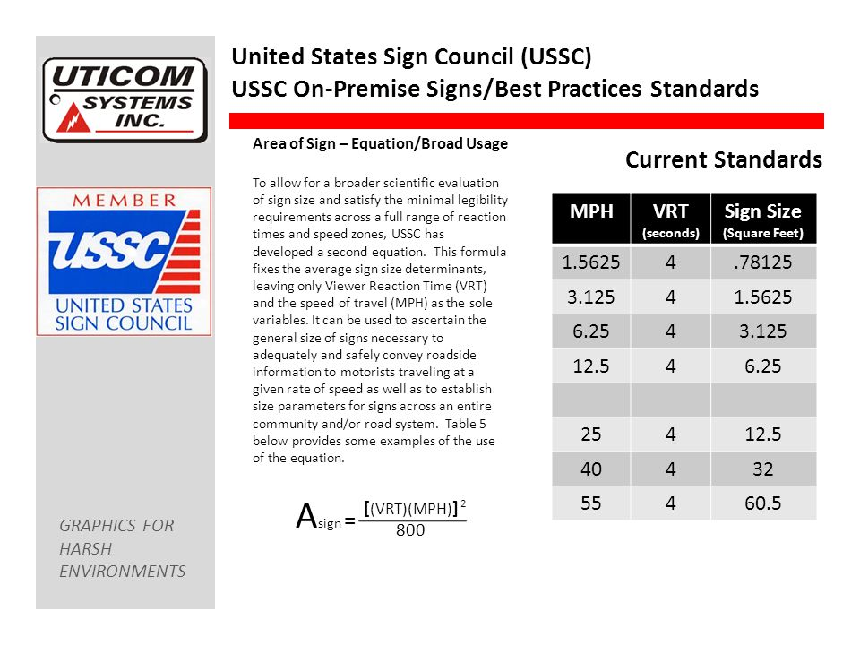 United States Sign Council (USSC) USSC On-Premise Signs/Best Practices Standards GRAPHICS FOR HARSH ENVIRONMENTS Area of Sign – Equation/Broad Usage To allow for a broader scientific evaluation of sign size and satisfy the minimal legibility requirements across a full range of reaction times and speed zones, USSC has developed a second equation.