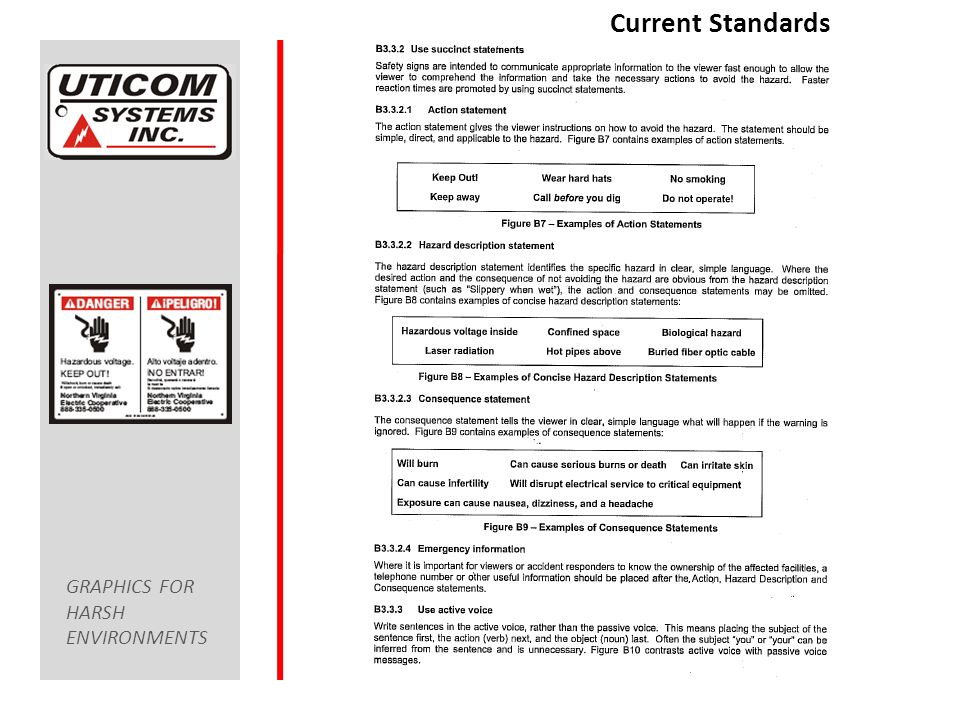 GRAPHICS FOR HARSH ENVIRONMENTS Current Standards