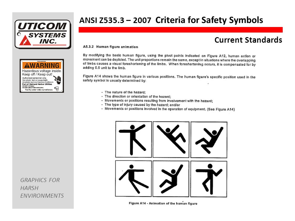 GRAPHICS FOR HARSH ENVIRONMENTS ANSI Z535.3 – 2007 Criteria for Safety Symbols Current Standards