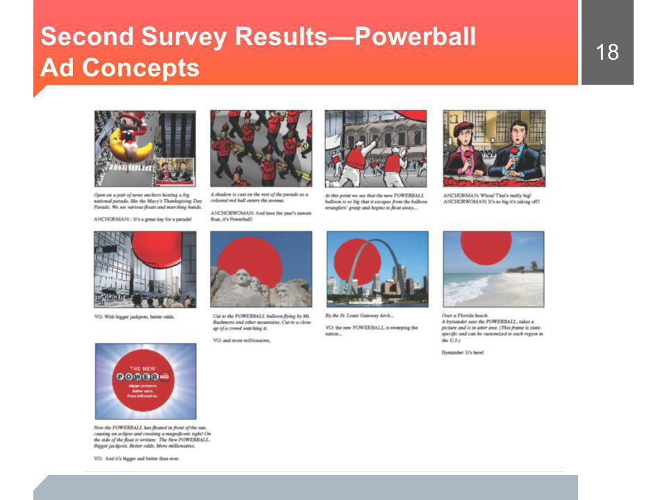 18 Second Survey ResultsPowerball Ad Concepts