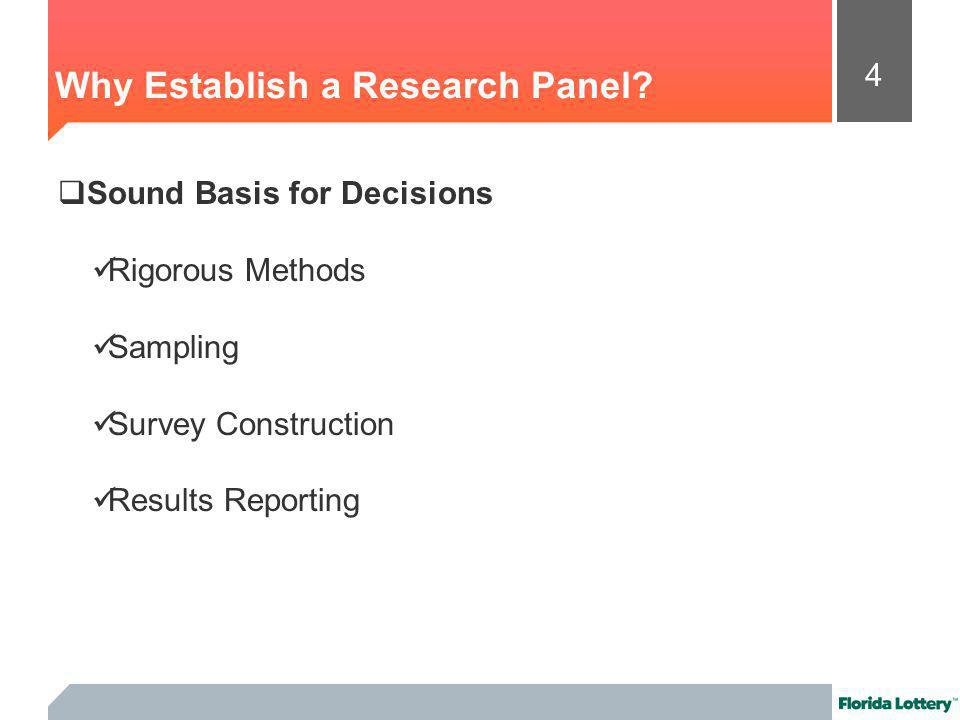 Why Establish a Research Panel.