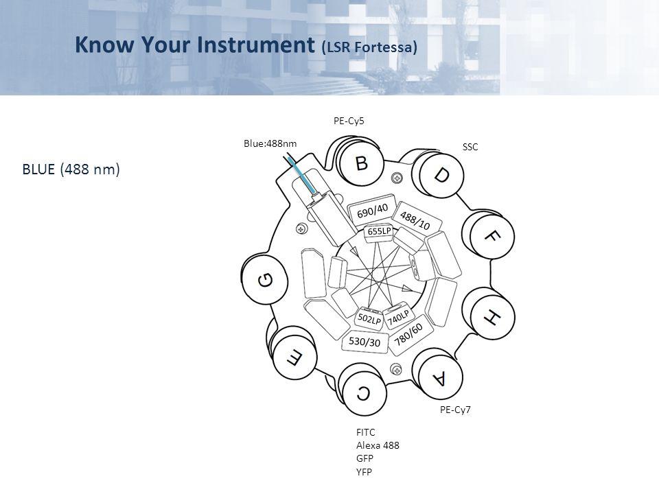 Know Your Instrument (LSR Fortessa) BLUE (488 nm) Blue:488nm FITC Alexa 488 GFP YFP 530/30 780/60 690/40 488/10 502LP 740LP 655LP PE-Cy7 PE-Cy5 SSC