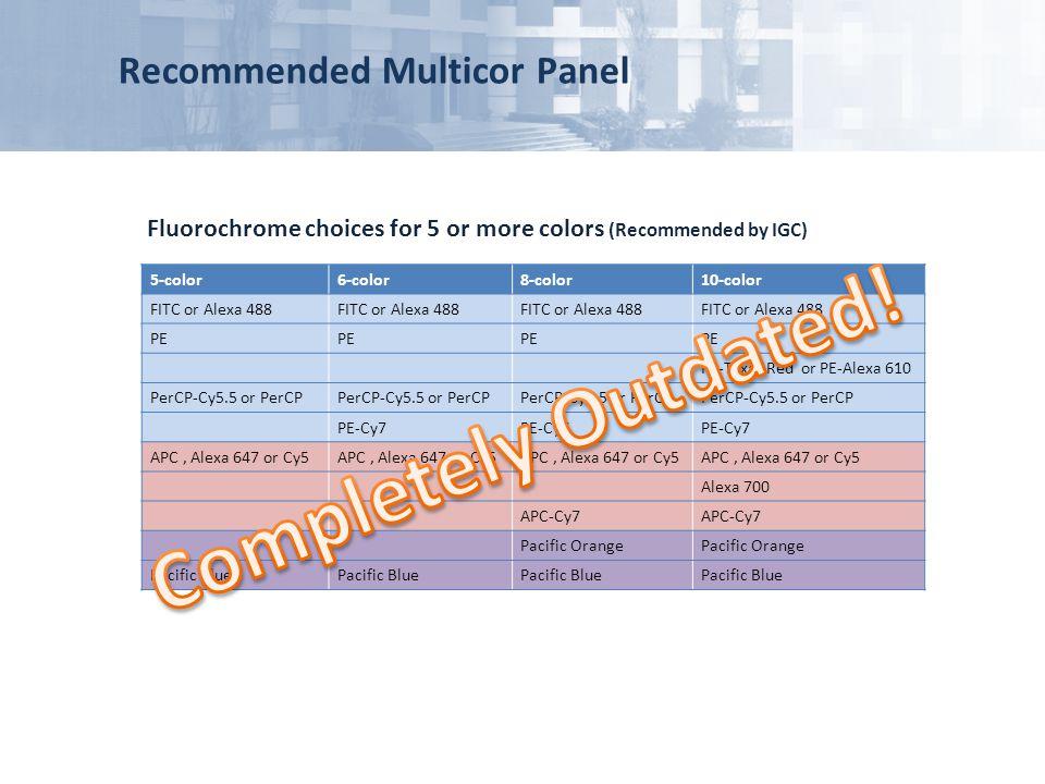 Recommended Multicor Panel 5-color6-color8-color10-color FITC or Alexa 488 PE PE-Texas Red or PE-Alexa 610 PerCP-Cy5.5 or PerCP PE-Cy7 APC, Alexa 647
