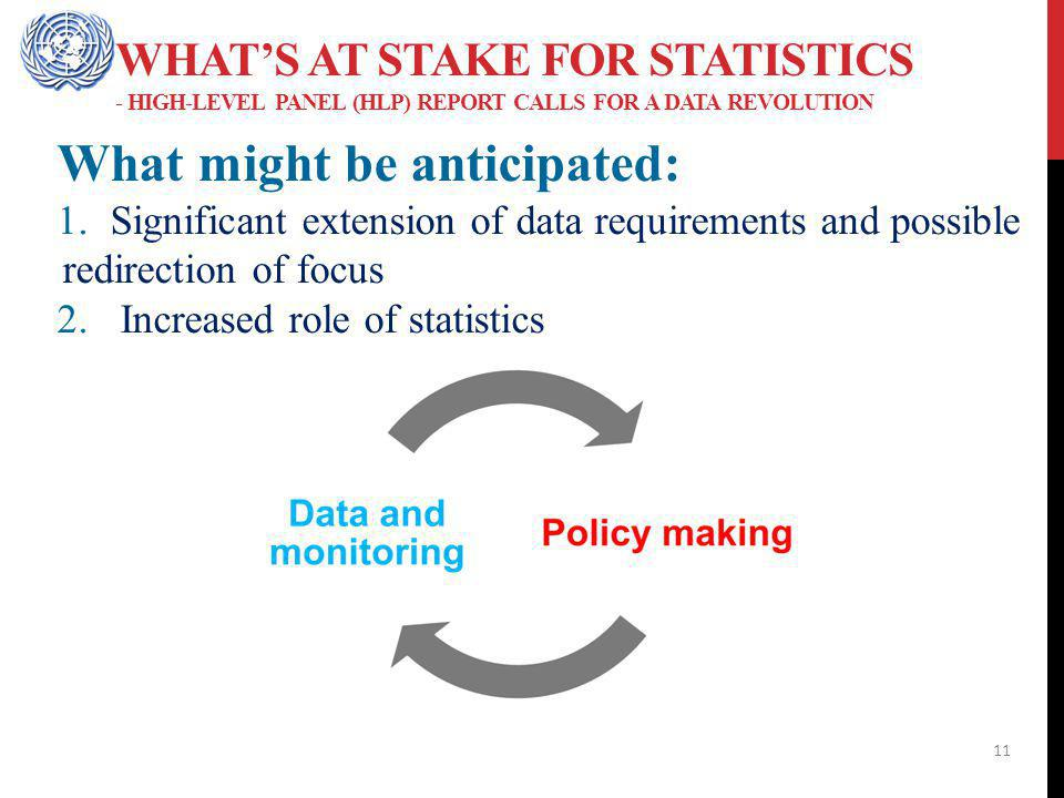 WHATS AT STAKE FOR STATISTICS - HIGH-LEVEL PANEL (HLP) REPORT CALLS FOR A DATA REVOLUTION 11 What might be anticipated: 1.Significant extension of dat