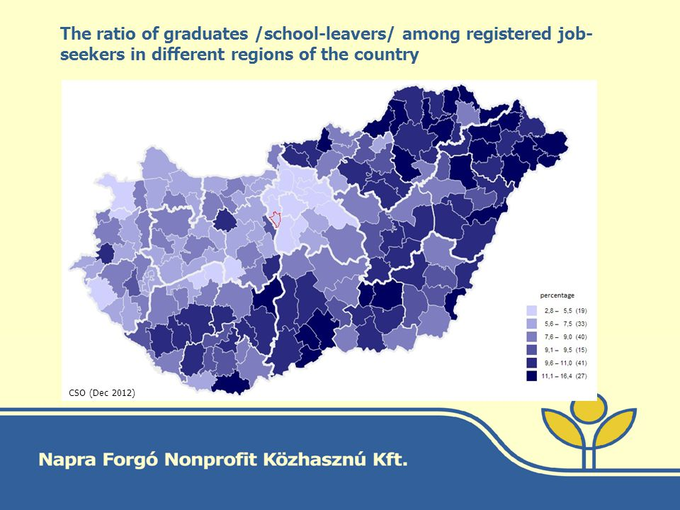 The ratio of graduates /school-leavers/ among registered job- seekers in different regions of the country CSO (Dec 2012)