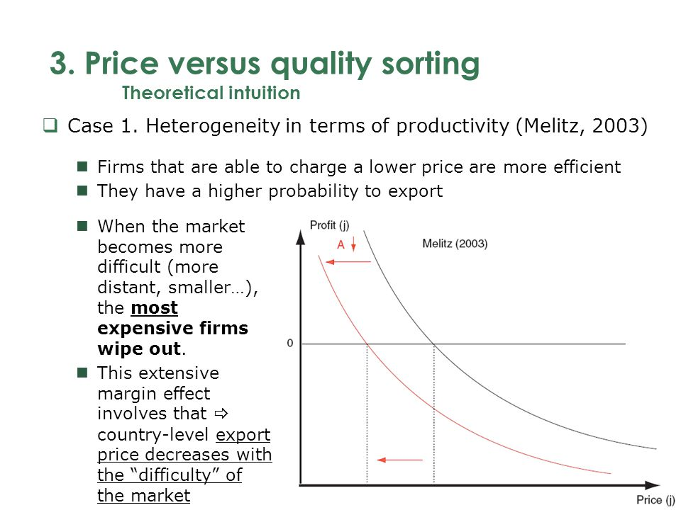 3. Price versus quality sorting Theoretical intuition Case 1.