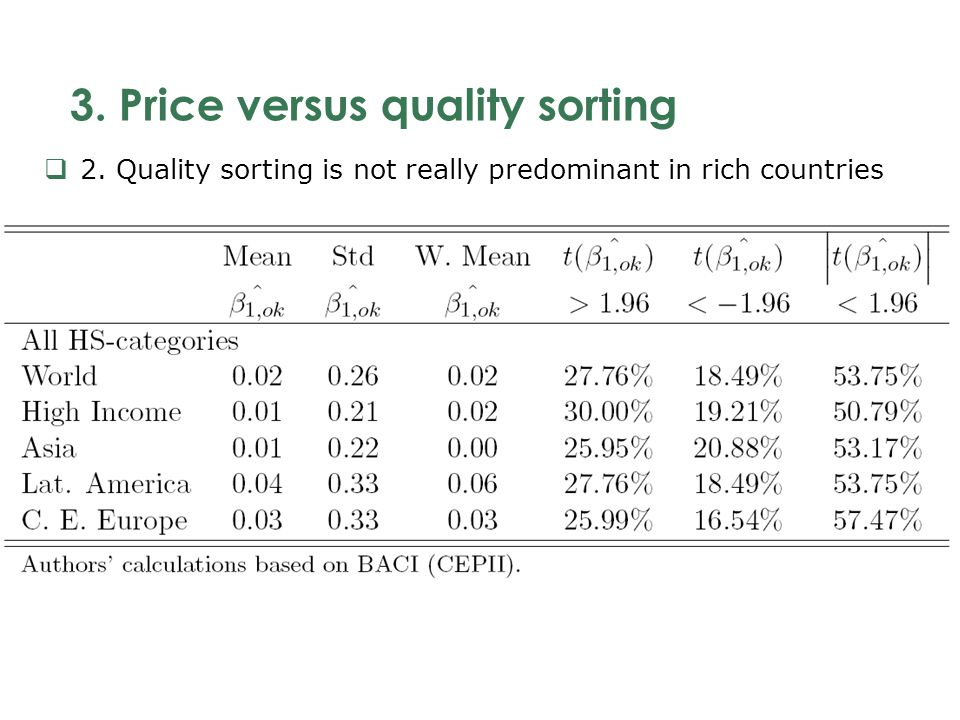 3. Price versus quality sorting 2. Quality sorting is not really predominant in rich countries