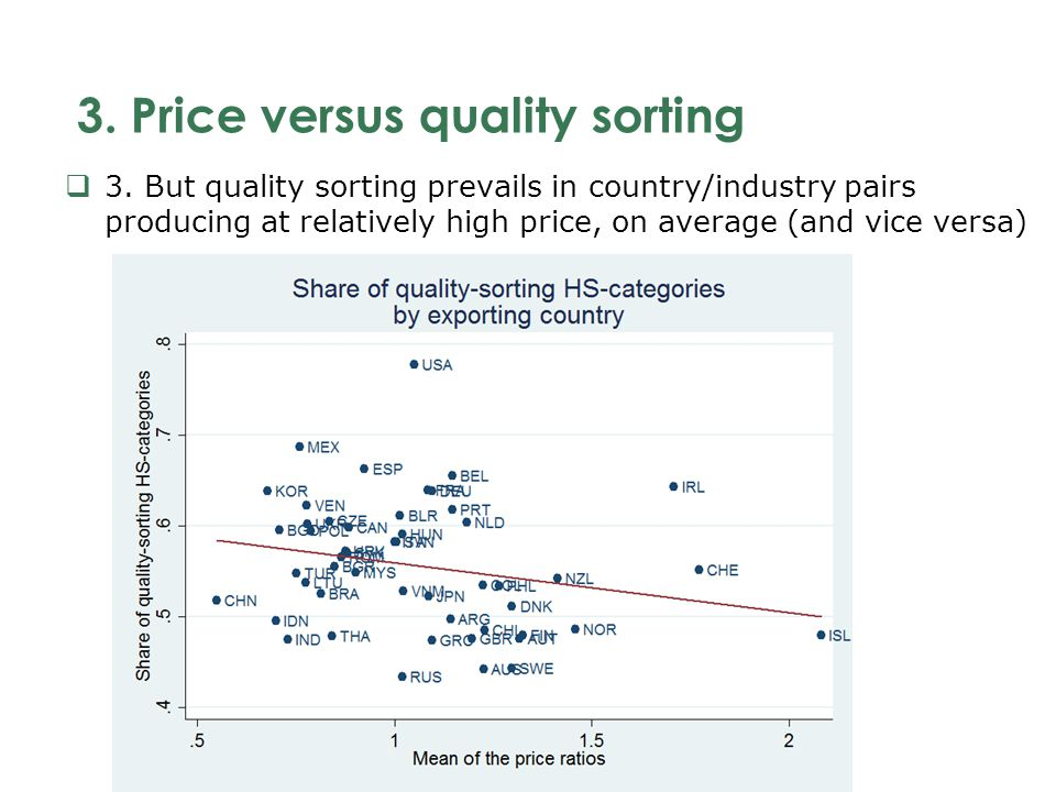 3. Price versus quality sorting 3.