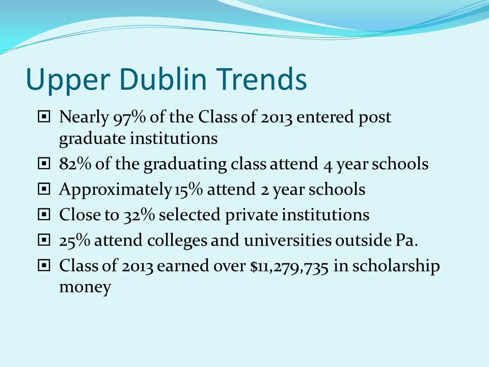 Upper Dublin Trends Nearly 97% of the Class of 2013 entered post graduate institutions 82% of the graduating class attend 4 year schools Approximately