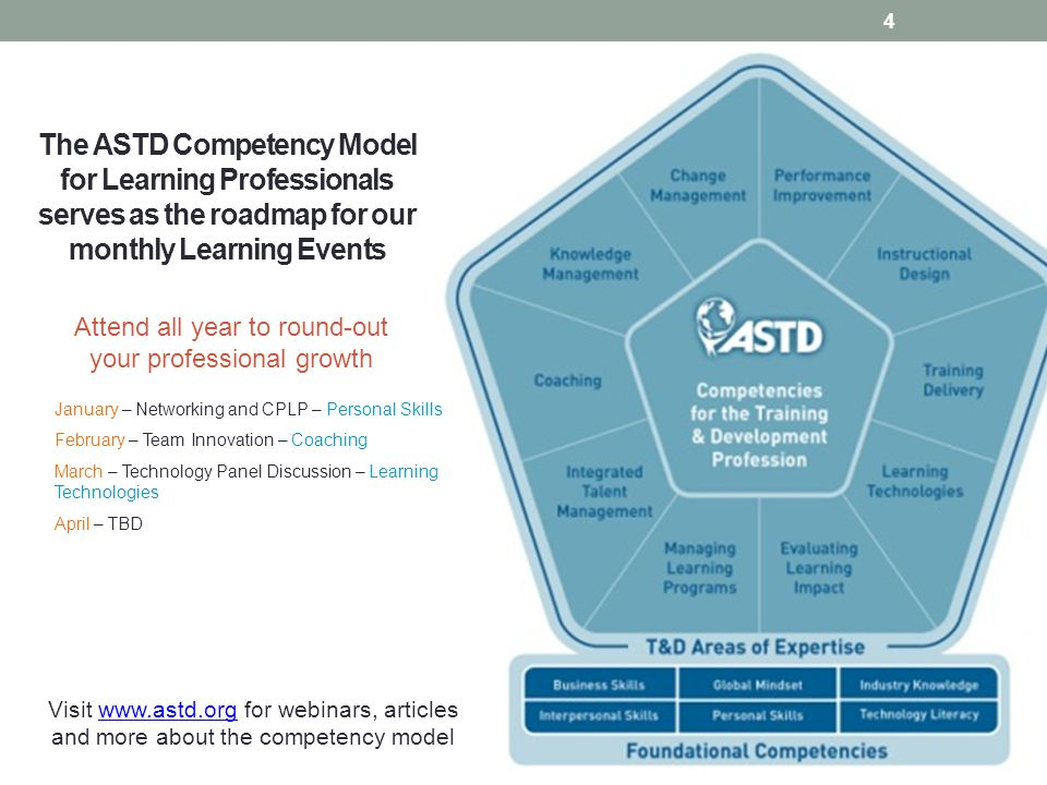 The ASTD Competency Model for Learning Professionals serves as the roadmap for our monthly Learning Events 5 Tonights Program(s) Visit www.astd.org for webinars, articles and more about the competency modelwww.astd.org