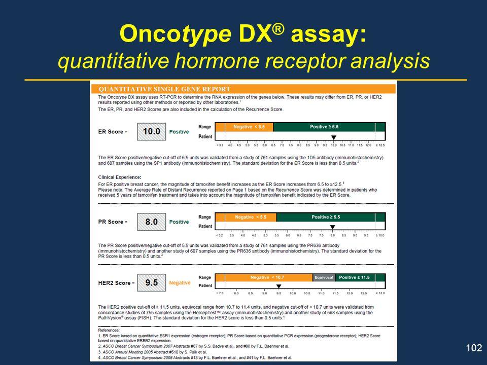 Oncotype DX ® assay: quantitative hormone receptor analysis 102