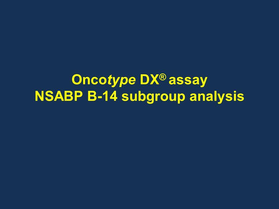 Oncotype DX ® assay NSABP B-14 subgroup analysis