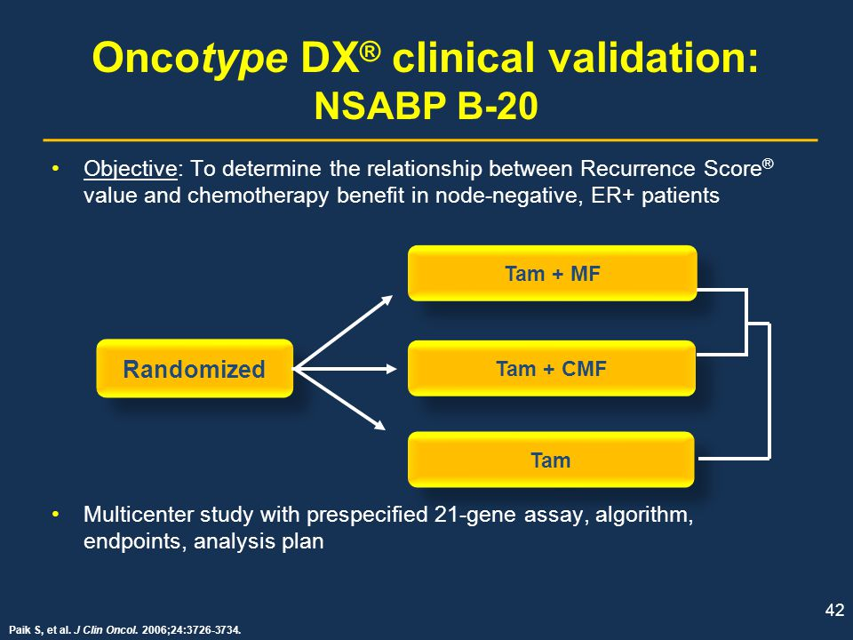 42 Tam Oncotype DX ® clinical validation: NSABP B-20 Objective: To determine the relationship between Recurrence Score ® value and chemotherapy benefi