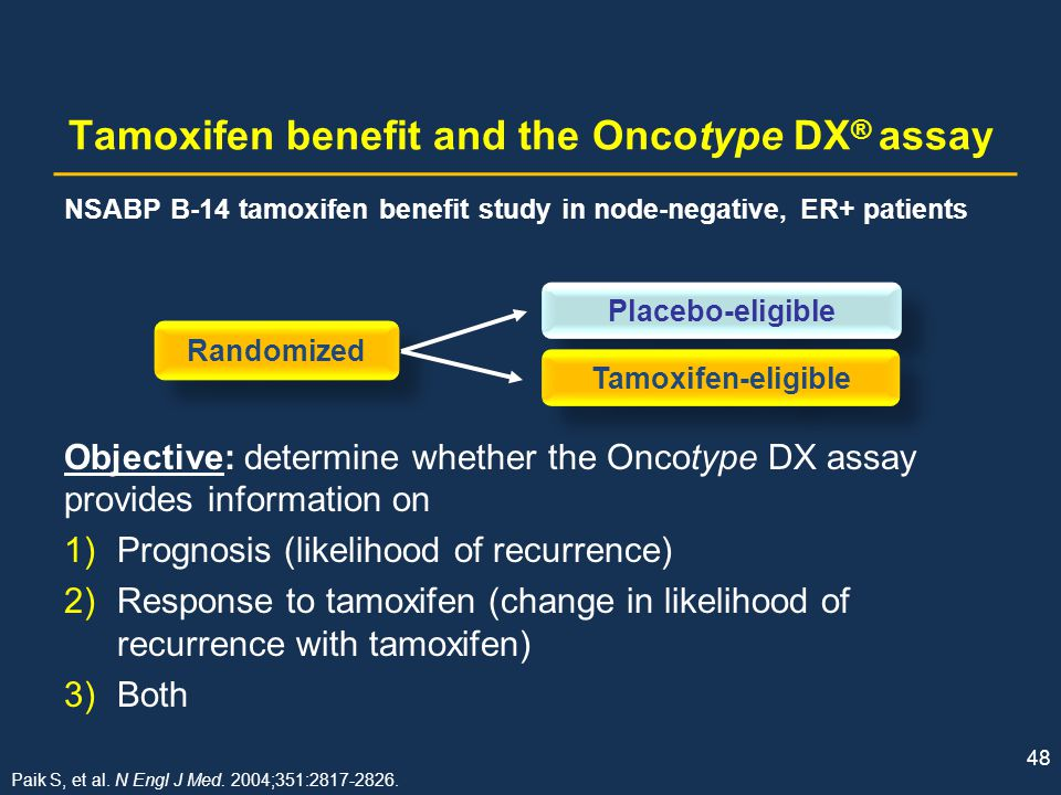 48 Tamoxifen benefit and the Oncotype DX ® assay NSABP B-14 tamoxifen benefit study in node-negative, ER+ patients Objective: determine whether the On
