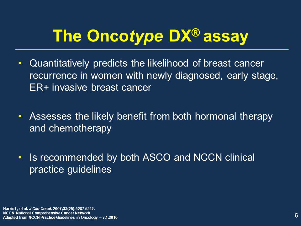 97 Medical oncologist treatment recommendations changed 31.5% of the time Medical oncologist treatment recommendation pre- to post-Oncotype DX ® assay Number of cases (%) CHT HT20 (22.5) HT CHT3 (3.4) CHT or HT Equipoise5 (5.6) Treatment plan did not change61 (68.5) Total89 (100) Lo SS, Mumby PB, Norton J, et al.