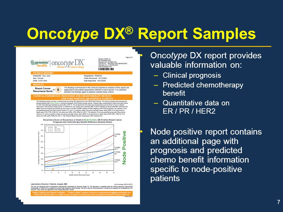 98 Clinical summary Oncotype DX ® assay Oncotype DX assay provides: –An individualized prediction of 10-year distant recurrence risk for patients who receive 5 years of tamoxifen –An individualized prediction of tamoxifen benefit –An individualized prediction of chemotherapy benefit to inform adjuvant treatment decisions in women with early stage breast cancer Quantitative RT-PCR for ER/PR/HER2 is highly concordant with both IHC and FISH (using ASCO/CAP guidelines for determination of concordance).