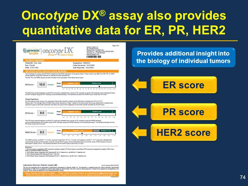 74 Oncotype DX ® assay also provides quantitative data for ER, PR, HER2 ER score PR score HER2 score Provides additional insight into the biology of i