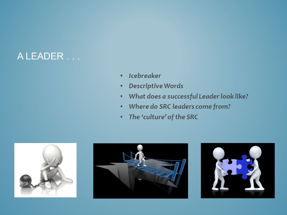 Icebreaker Descriptive Words What does a successful Leader look like.