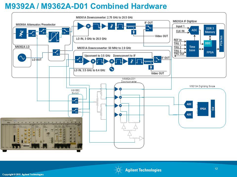 Copyright © 2011 Agilent Technologies M9155C Switch M9362A-D01 Downconverter M9210A Digitizing Scope M9392A / M9362A-D01 Combined Hardware 12
