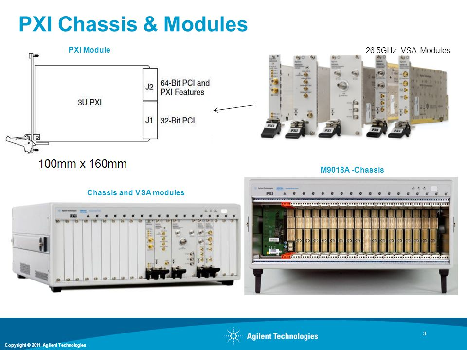 Copyright © 2011 Agilent Technologies PXI Chassis & Modules 3 M9018A -Chassis PXI Module Chassis and VSA modules 26.5GHz VSA Modules