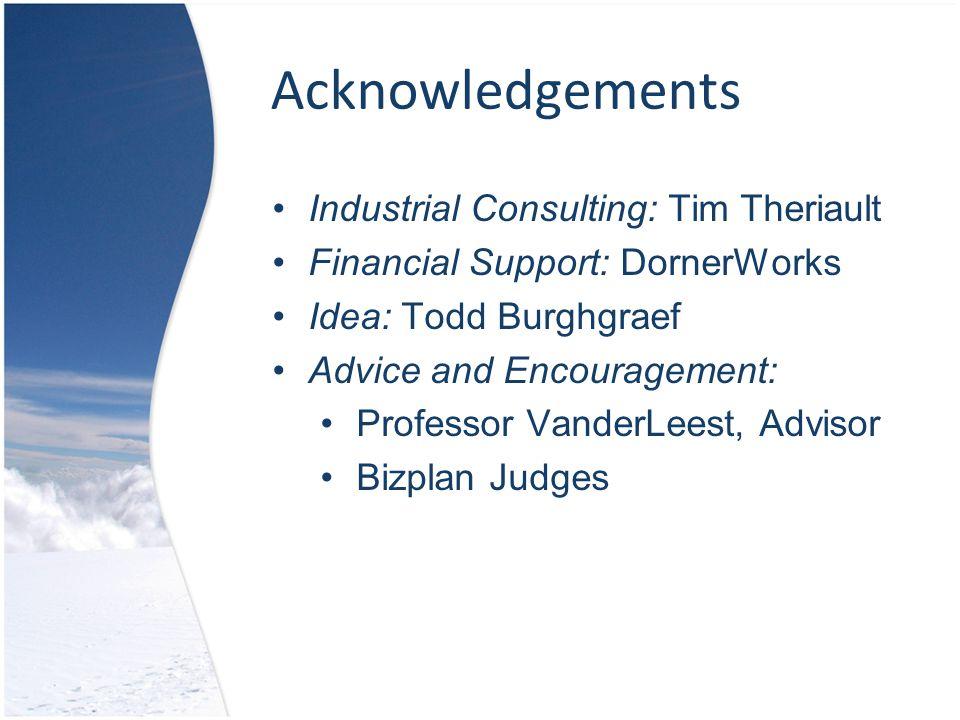 Acknowledgements Industrial Consulting: Tim Theriault Financial Support: DornerWorks Idea: Todd Burghgraef Advice and Encouragement: Professor VanderLeest, Advisor Bizplan Judges