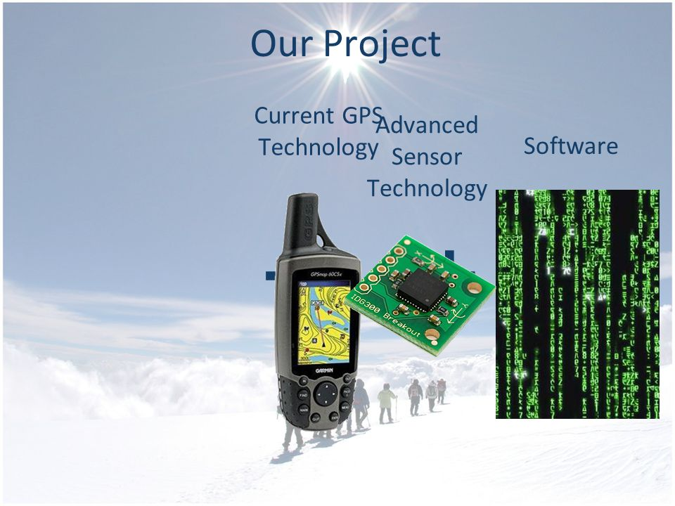 + Our Project + Current GPS Technology Software Advanced Sensor Technology