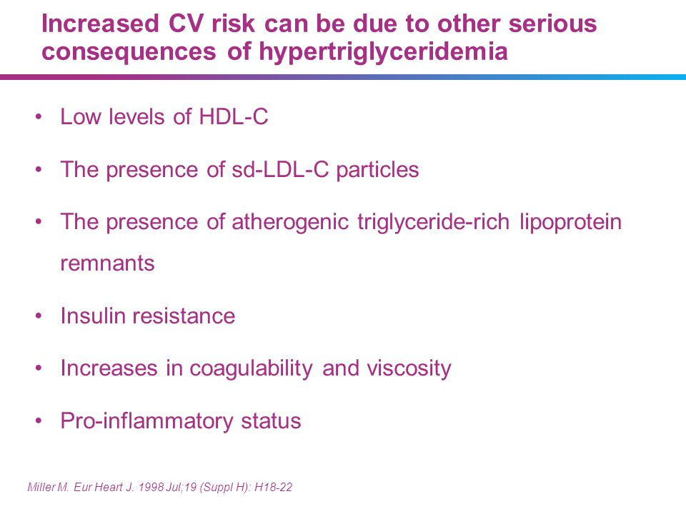 Increased CV risk can be due to other serious consequences of hypertriglyceridemia Low levels of HDL-C The presence of sd-LDL-C particles The presence