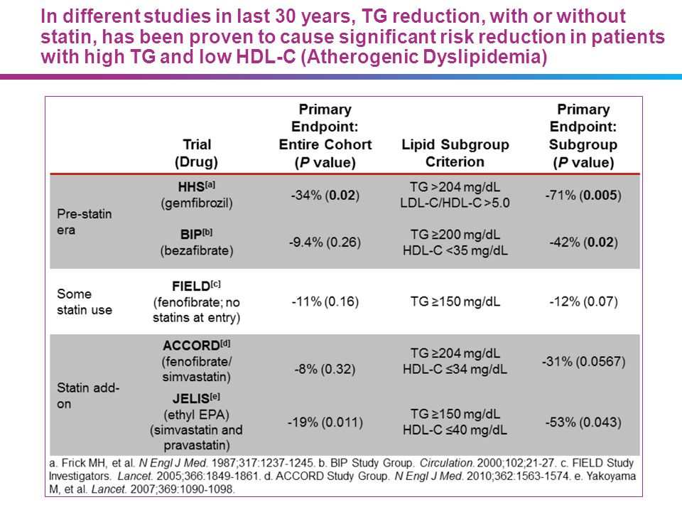 In different studies in last 30 years, TG reduction, with or without statin, has been proven to cause significant risk reduction in patients with high