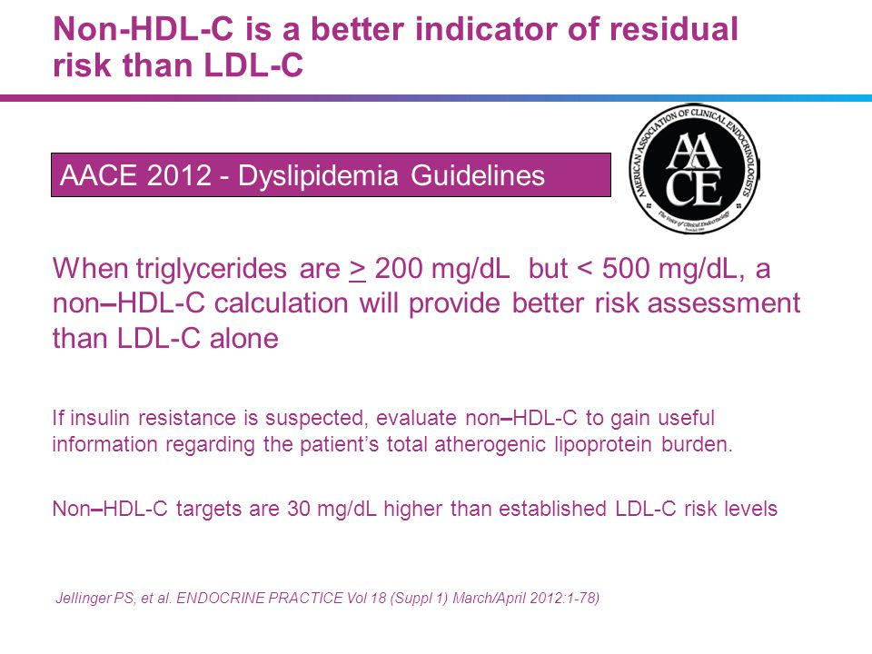 Non-HDL-C is a better indicator of residual risk than LDL-C When triglycerides are > 200 mg/dL but < 500 mg/dL, a non–HDL-C calculation will provide b