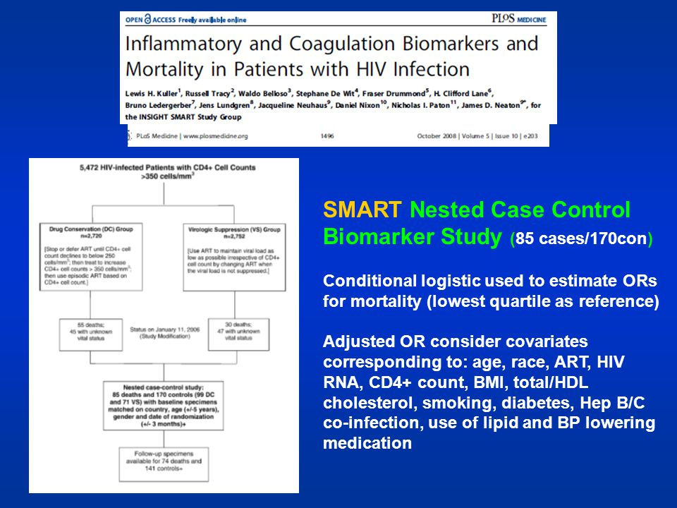 SMART Nested Case Control Biomarker Study (85 cases/170con) Conditional logistic used to estimate ORs for mortality (lowest quartile as reference) Adj