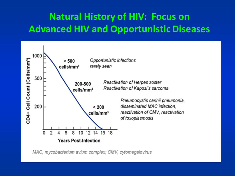 Natural History of HIV: Focus on Advanced HIV and Opportunistic Diseases
