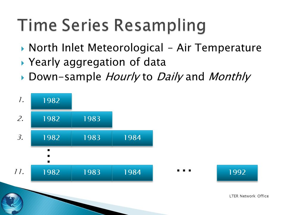 North Inlet Meteorological – Air Temperature Yearly aggregation of data Down-sample Hourly to Daily and Monthly LTER Network Office 1982 1983 1984 1983 1984 1992 … … 1.